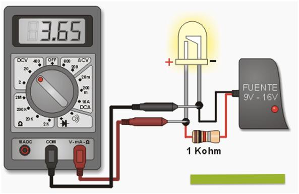 Como se mide la tensión de un LED